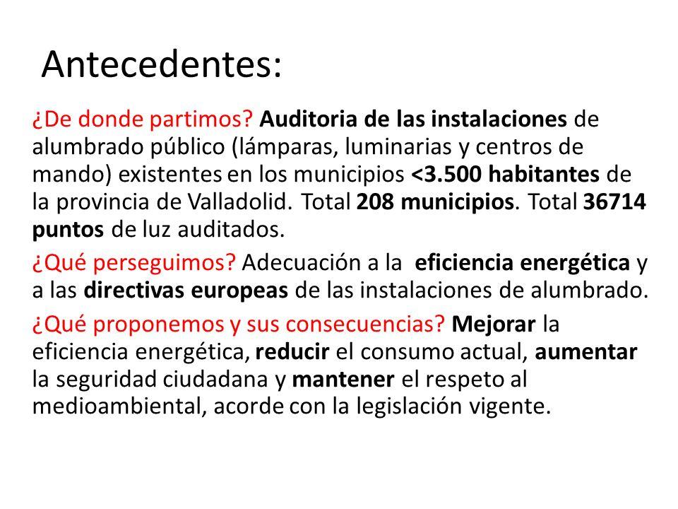 Antecedentes: ¿De donde partimos? Auditoria de las instalaciones de alumbrado público (lámparas, luminarias y centros de mando) existentes en los muni