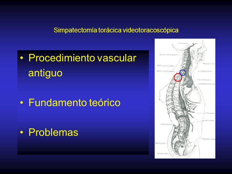 Simpatectomía videotoracoscópica material y método 720 SVT consecutivas en 360 pacientes tratados desde diciembre 2002 a agosto 2006 Cirugía bilateral en un tiempo, doble lumen, anestesia general Registro prospectivo excel, Seguimiento 3-48 meses (prom 30), perdidos 17 pac.