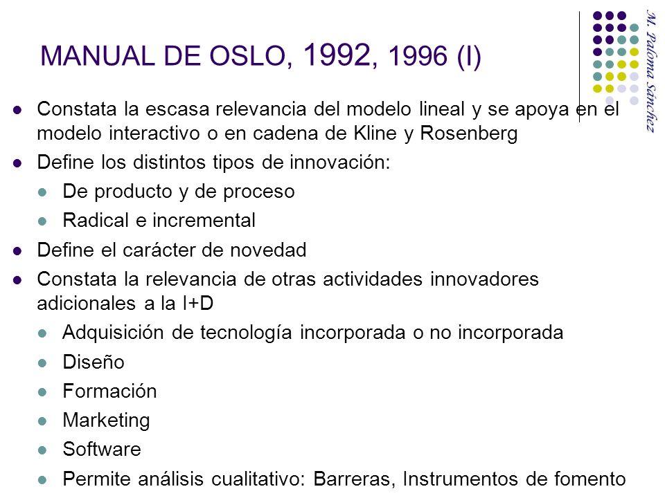 MANUAL DE OSLO, 1992, 1996 (I) Constata la escasa relevancia del modelo lineal y se apoya en el modelo interactivo o en cadena de Kline y Rosenberg De