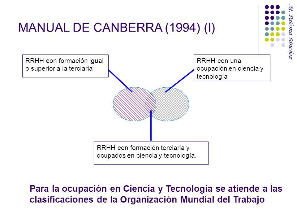 RRHH con formación igual o superior a la terciaria RRHH con formación terciaria y ocupados en ciencia y tecnología. RRHH con una ocupación en ciencia