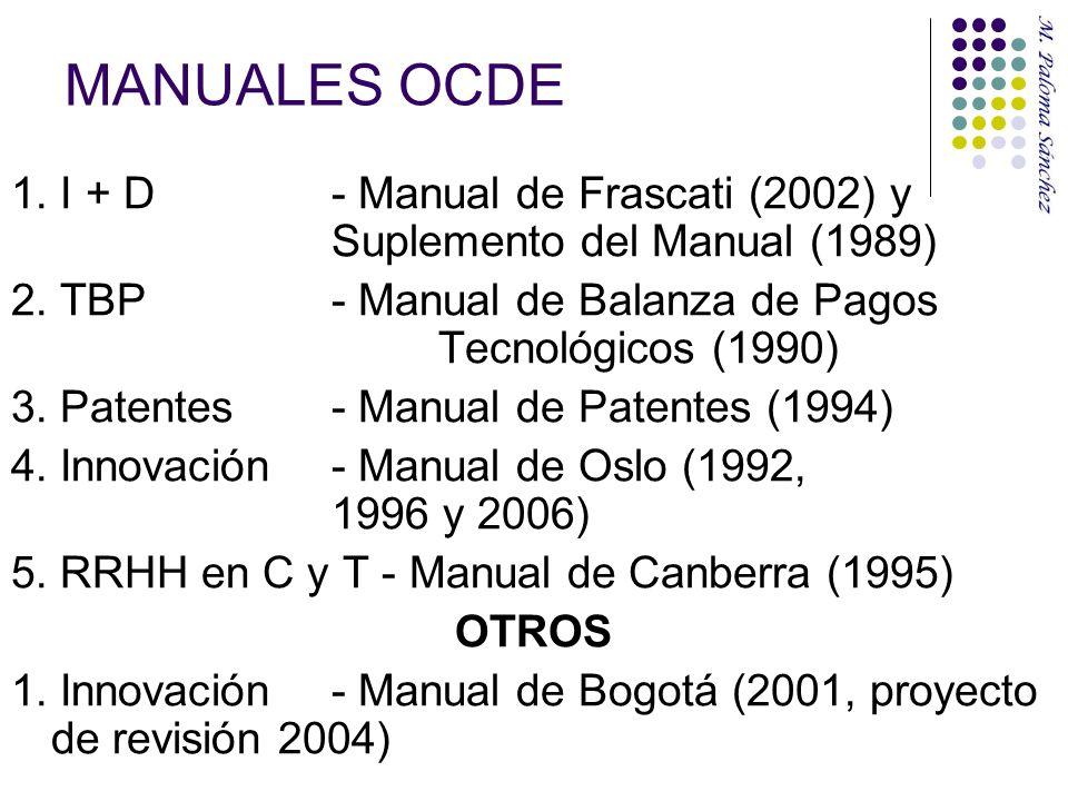 OTRAS MEDICIONES OCDE Clasificación de productos y de sectores de alto contenido tecnológico (1997) (OECD, STI working paper 1997/2) Bibliometría.