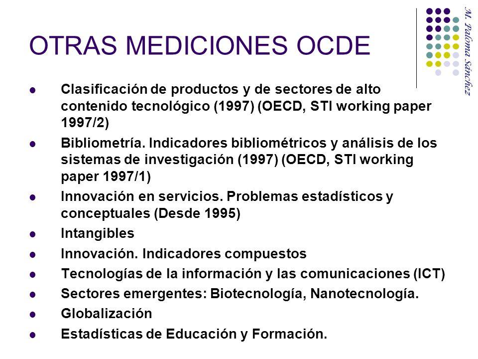 OTRAS MEDICIONES OCDE Clasificación de productos y de sectores de alto contenido tecnológico (1997) (OECD, STI working paper 1997/2) Bibliometría. Ind