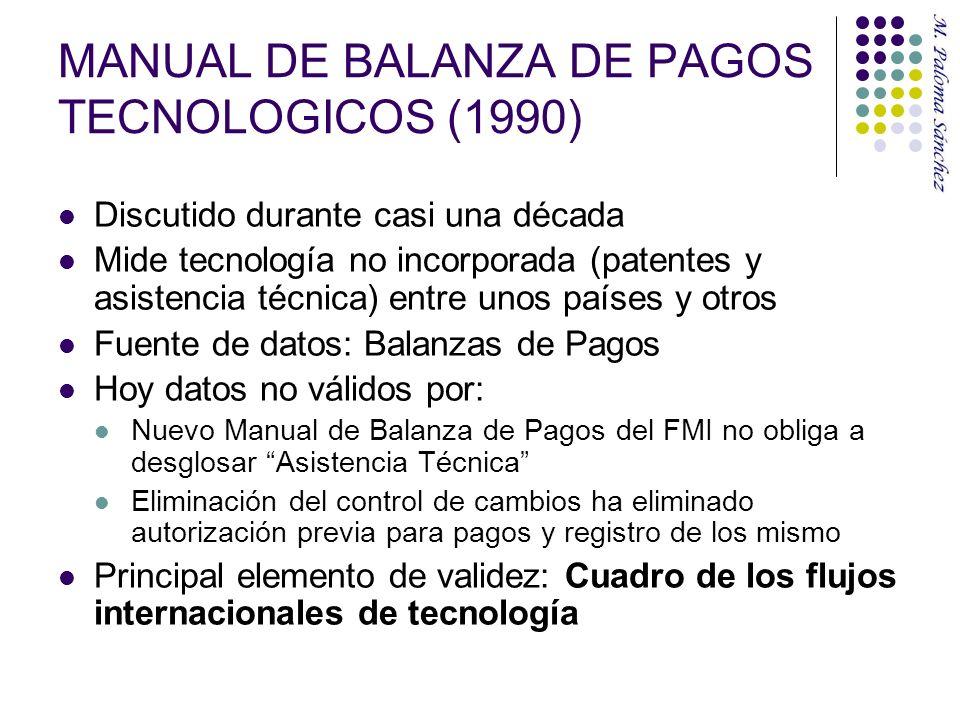 MANUAL DE BALANZA DE PAGOS TECNOLOGICOS (1990) Discutido durante casi una década Mide tecnología no incorporada (patentes y asistencia técnica) entre