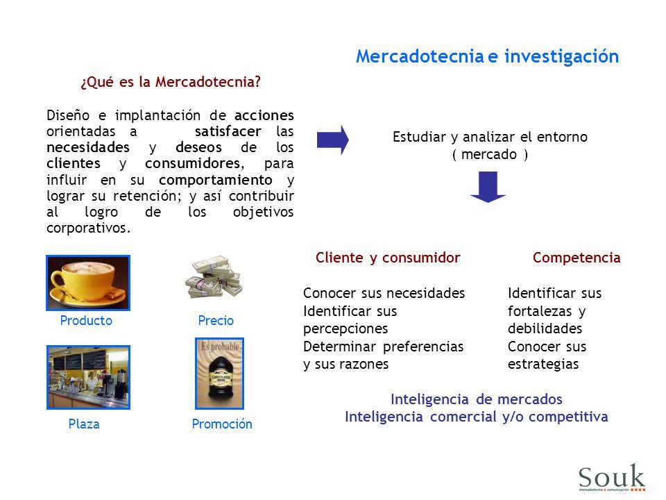 ¿Qué es la Mercadotecnia? Diseño e implantación de acciones orientadas a satisfacer las necesidades y deseos de los clientes y consumidores, para infl