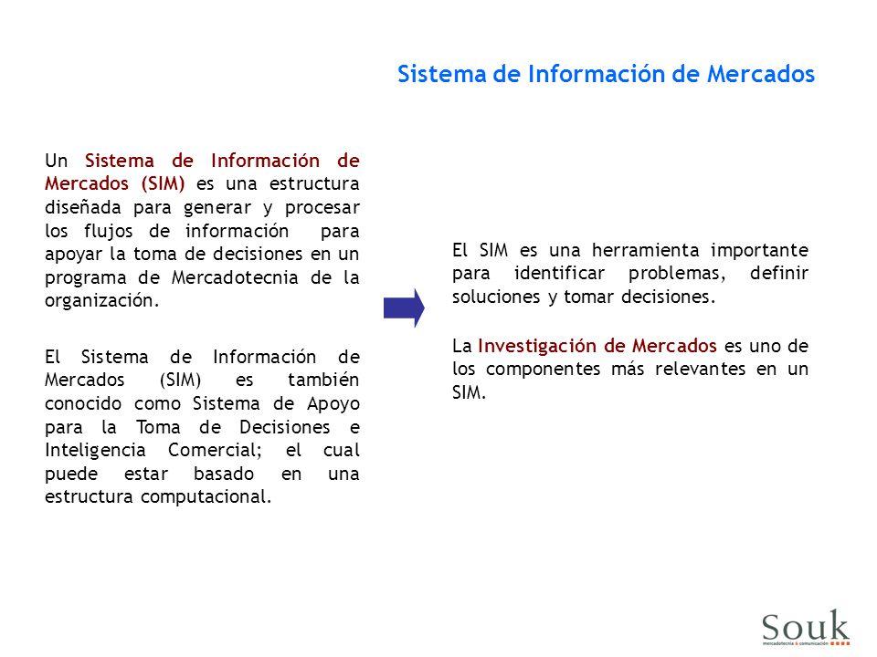Un Sistema de Información de Mercados (SIM) es una estructura diseñada para generar y procesar los flujos de información para apoyar la toma de decisi