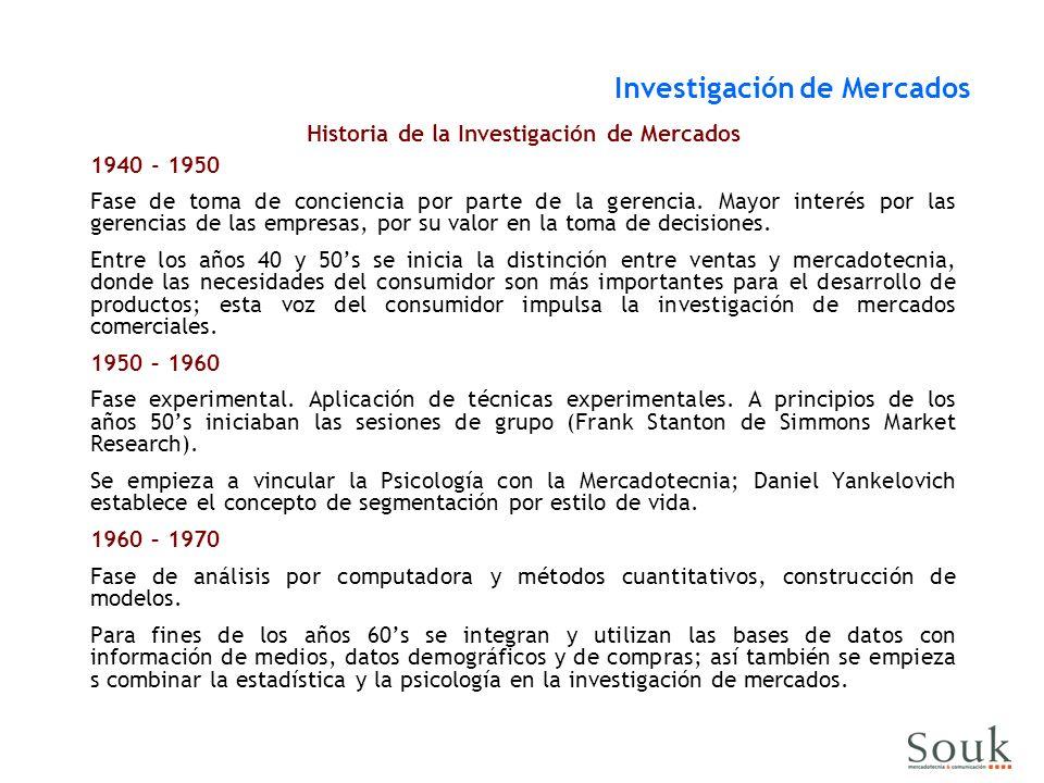 Historia de la Investigación de Mercados 1940 - 1950 Fase de toma de conciencia por parte de la gerencia. Mayor interés por las gerencias de las empre