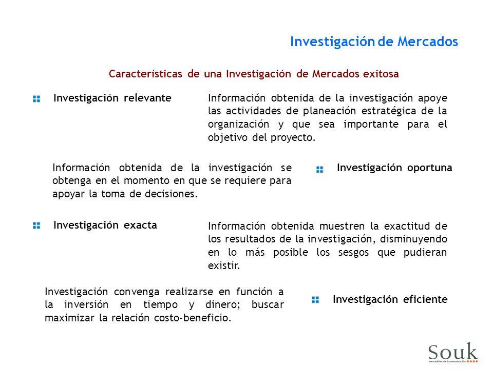 Características de una Investigación de Mercados exitosa Investigación relevante Investigación oportuna Investigación exacta Investigación eficiente I