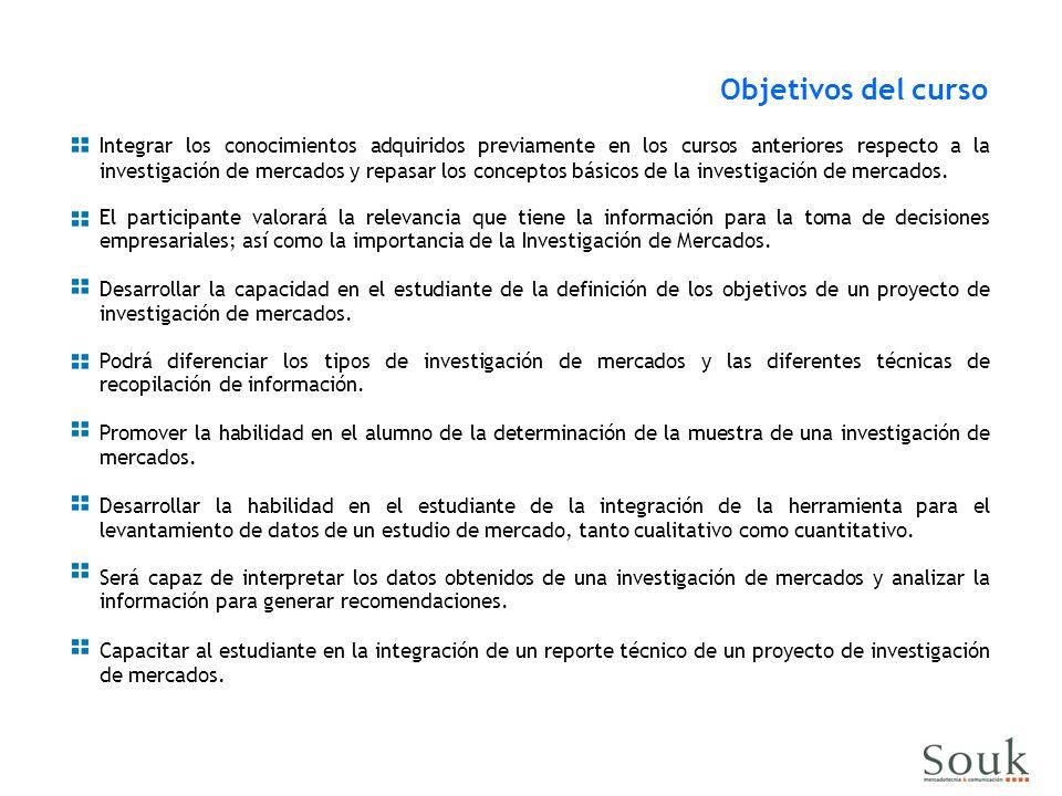 Definición e importancia de un SIM y de la Investigación de Mercados.