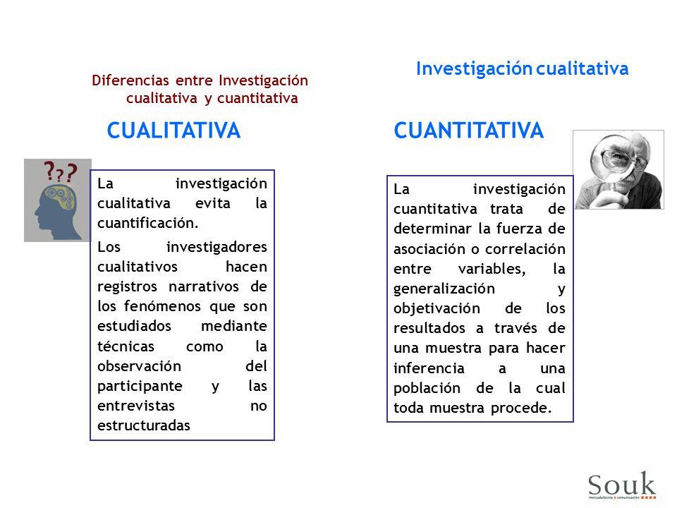 Diferencias entre Investigación cualitativa y cuantitativa CUALITATIVA La investigación cualitativa evita la cuantificación. Los investigadores cualit