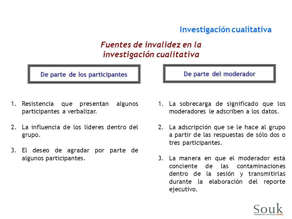 De parte de los participantes Investigación cualitativa Fuentes de invalidez en la investigación cualitativa De parte del moderador 1.Resistencia que presentan algunos participantes a verbalizar.
