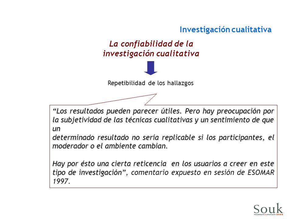 Investigación cualitativa La confiabilidad de la investigación cualitativa Repetibilidad de los hallazgos Los resultados pueden parecer útiles.