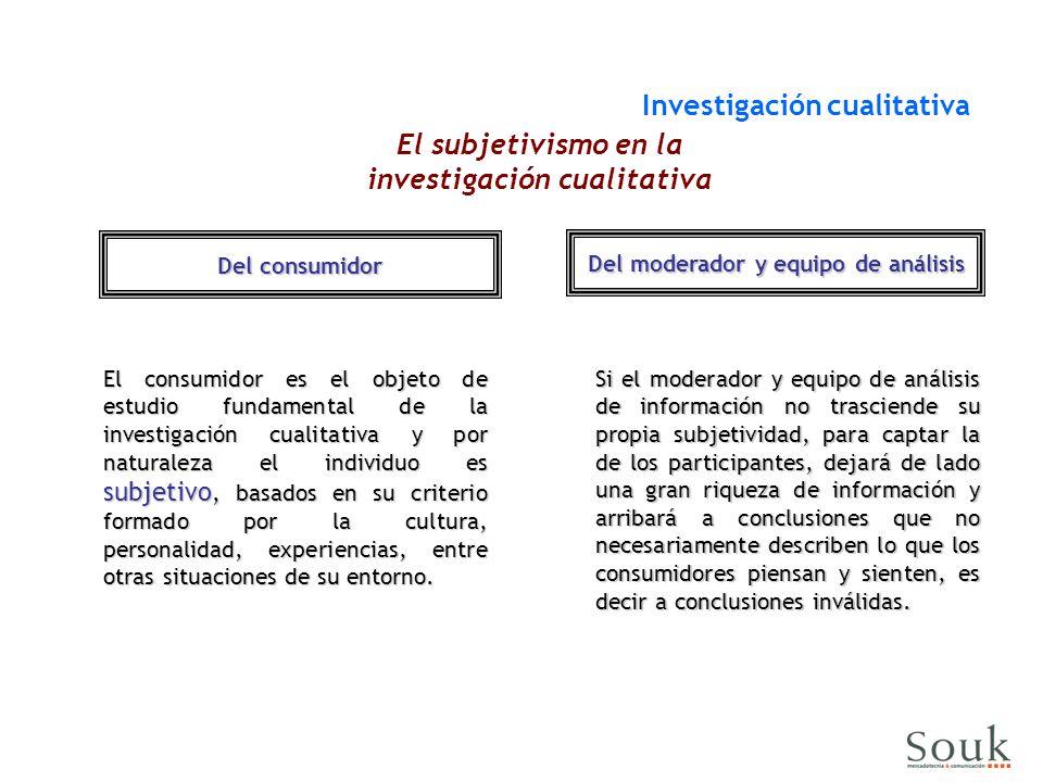 Investigación cualitativa El subjetivismo en la investigación cualitativa El consumidor es el objeto de estudio fundamental de la investigación cualit