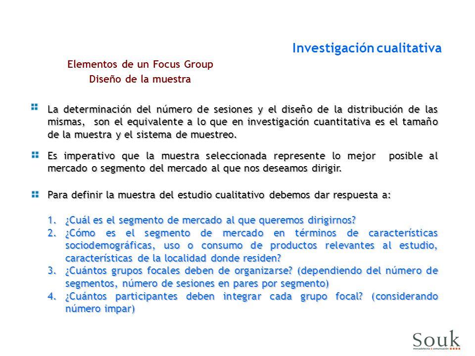 Elementos de un Focus Group Diseño de la muestra La determinación del número de sesiones y el diseño de la distribución de las mismas, son el equivale