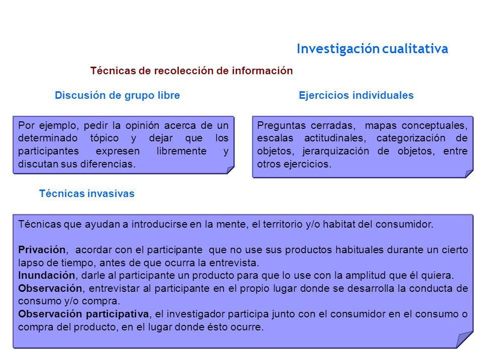 Técnicas de recolección de información Por ejemplo, pedir la opinión acerca de un determinado tópico y dejar que los participantes expresen libremente