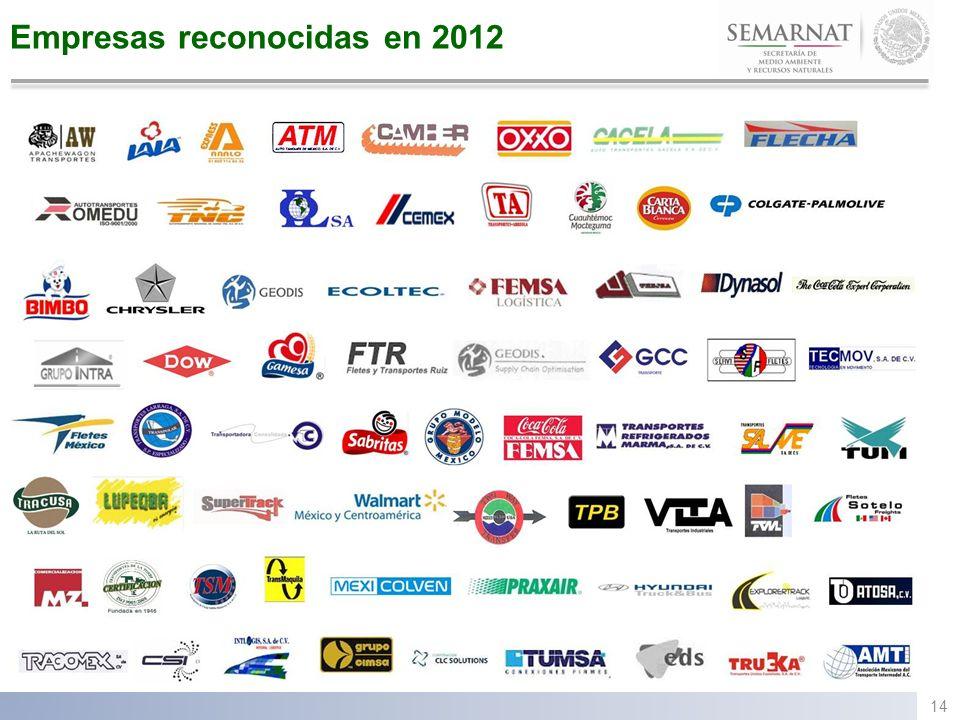 14 Empresas reconocidas en 2012 14