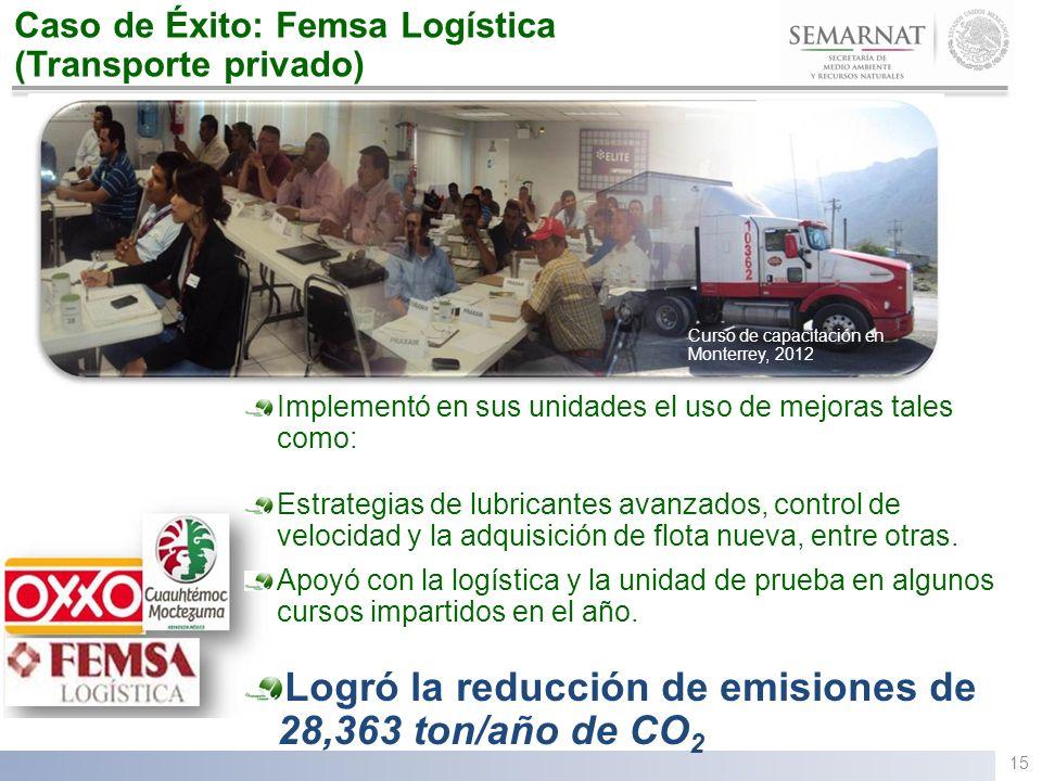 Caso de Éxito: Femsa Logística (Transporte privado) Implementó en sus unidades el uso de mejoras tales como: Estrategias de lubricantes avanzados, con