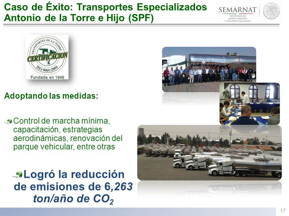 Adoptando las medidas: Control de marcha mínima, capacitación, estrategias aerodinámicas, renovación del parque vehicular, entre otras Logró la reducc