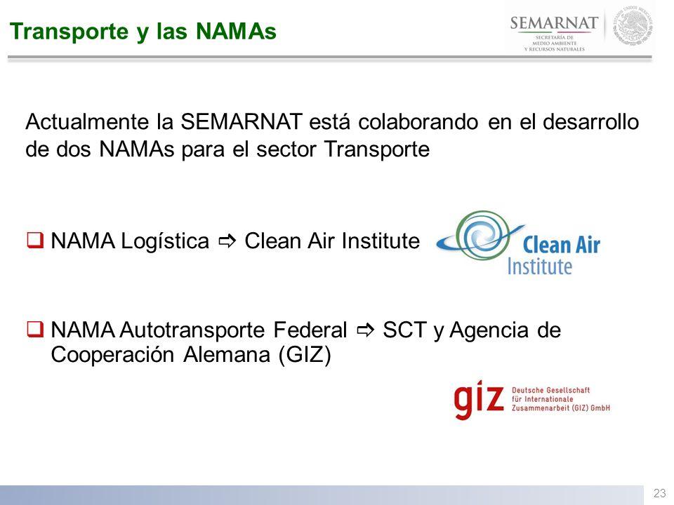 Transporte y las NAMAs Actualmente la SEMARNAT está colaborando en el desarrollo de dos NAMAs para el sector Transporte NAMA Logística Clean Air Insti