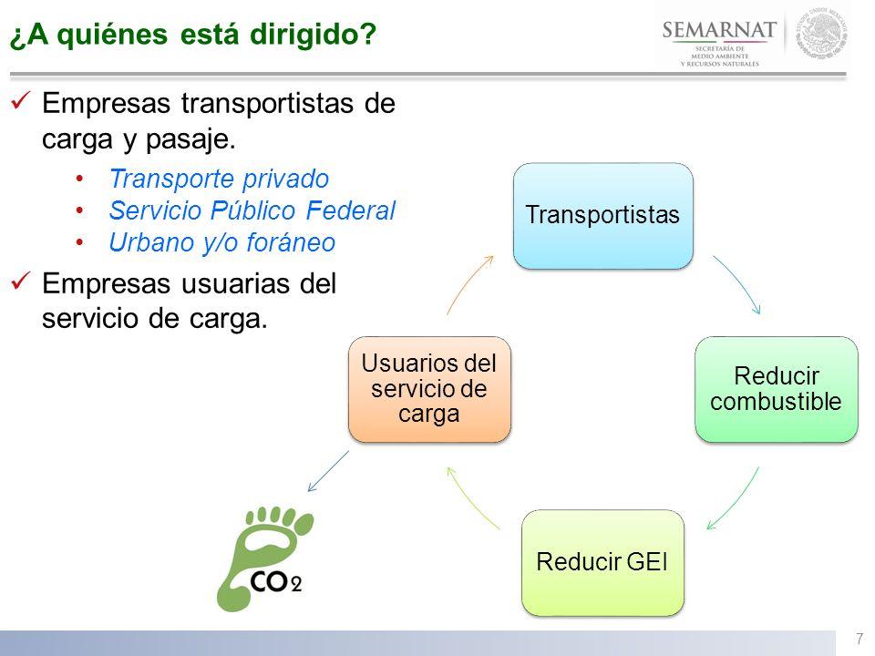 ¿A quiénes está dirigido? Empresas transportistas de carga y pasaje. Transporte privado Servicio Público Federal Urbano y/o foráneo Empresas usuarias