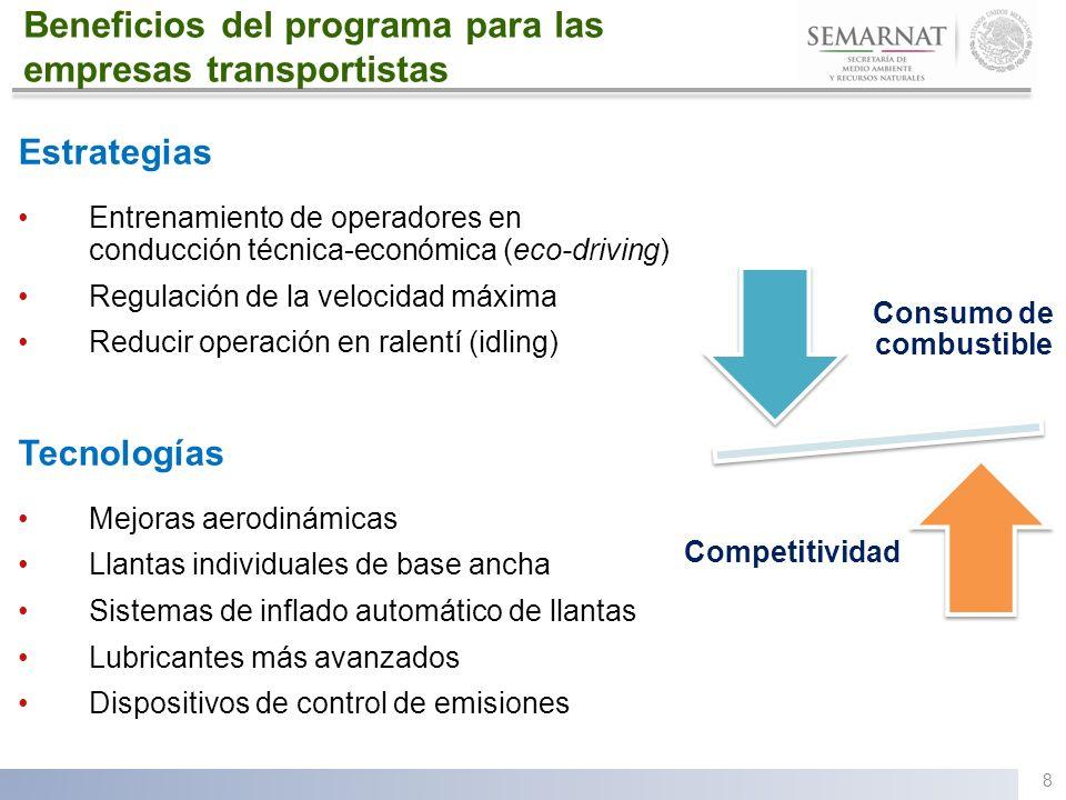 Estrategias Entrenamiento de operadores en conducción técnica-económica (eco-driving) Regulación de la velocidad máxima Reducir operación en ralentí (
