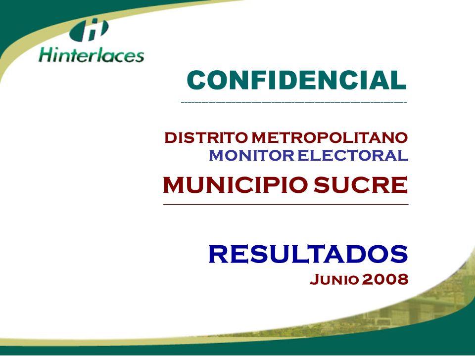 11) Y hablando de Caracas ¿ Usted diría que los RESPONSABLES de que los problemas de Caracas no se hayan resuelto son: Presidente Chávez, la gente que lo rodea, Alcalde Mayor, Alcalde J.V.