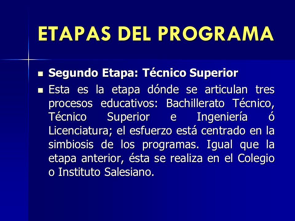 ETAPAS DEL PROGRAMA Segundo Etapa: Técnico Superior Segundo Etapa: Técnico Superior Esta es la etapa dónde se articulan tres procesos educativos: Bach