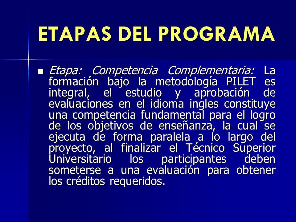 ETAPAS DEL PROGRAMA Etapa: Competencia Complementaria: La formación bajo la metodología PILET es integral, el estudio y aprobación de evaluaciones en