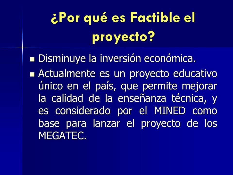 ¿Por qué es Factible el proyecto? Disminuye la inversión económica. Disminuye la inversión económica. Actualmente es un proyecto educativo único en el