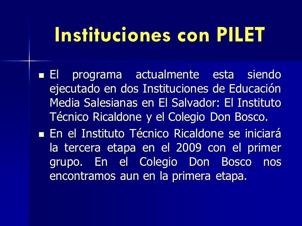 Instituciones con PILET El programa actualmente esta siendo ejecutado en dos Instituciones de Educación Media Salesianas en El Salvador: El Instituto
