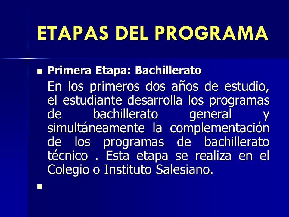 ETAPAS DEL PROGRAMA Segundo Etapa: Técnico Superior Segundo Etapa: Técnico Superior Esta es la etapa dónde se articulan tres procesos educativos: Bachillerato Técnico, Técnico Superior e Ingeniería ó Licenciatura; el esfuerzo está centrado en la simbiosis de los programas.