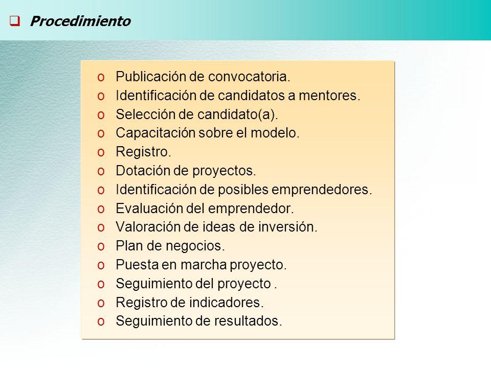 oPublicación de convocatoria. oIdentificación de candidatos a mentores. oSelección de candidato(a). oCapacitación sobre el modelo. oRegistro. oDotació