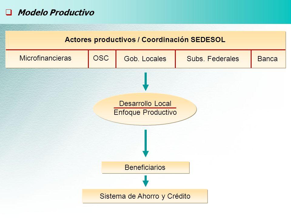 oImpulsar procesos de desarrollo.