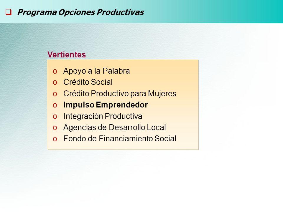 oApoyo a la Palabra oCrédito Social oCrédito Productivo para Mujeres oImpulso Emprendedor oIntegración Productiva oAgencias de Desarrollo Local oFondo de Financiamiento Social Programa Opciones Productivas Vertientes