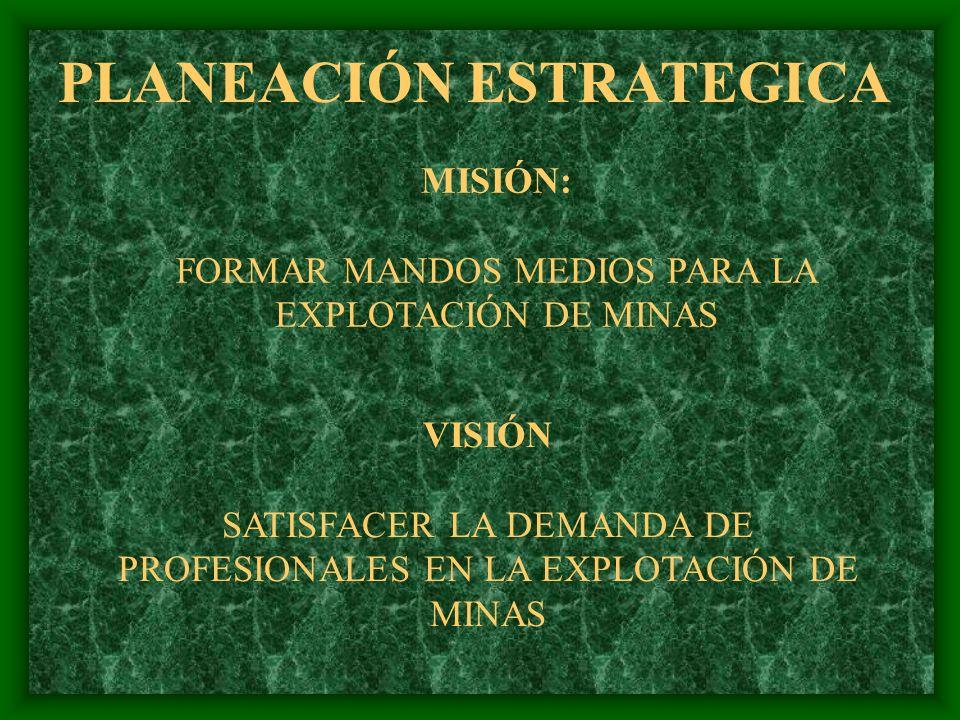 INGENIERO TÉCNICO MINERO BUSQUEDA DE MODELOS EDUCATIVOS SIMILARES EN EL SISTEMA: LICENCIATURA TÉCNICA, INGENIERO TÉCNICO INDUSTRIAL IMPARTIDA EN EL I.