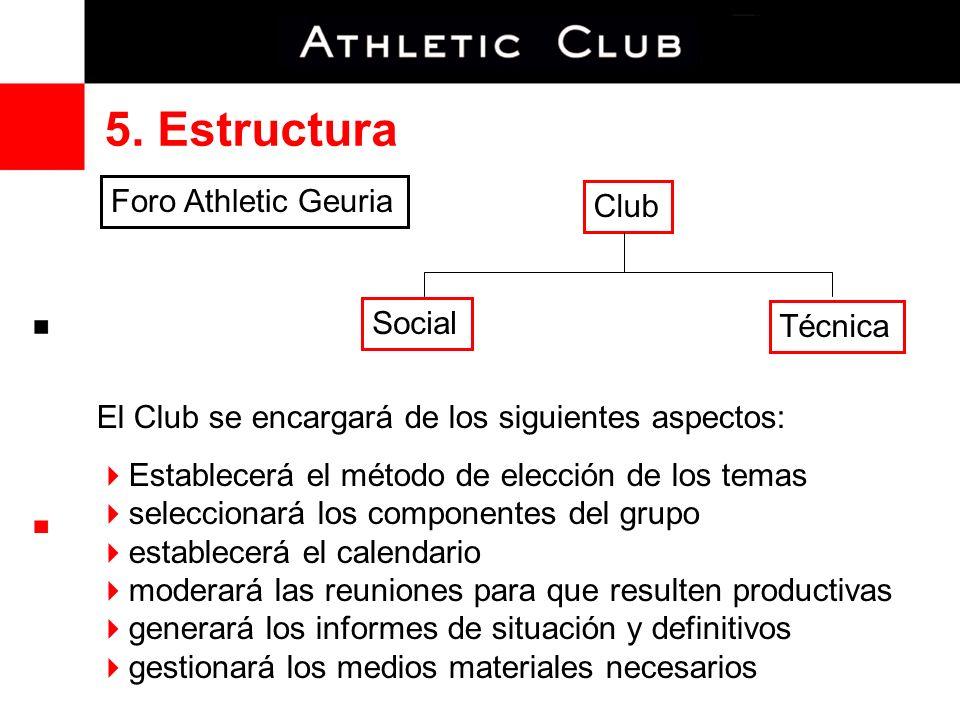5. Estructura El Club se encargará de los siguientes aspectos: Establecerá el método de elección de los temas seleccionará los componentes del grupo e