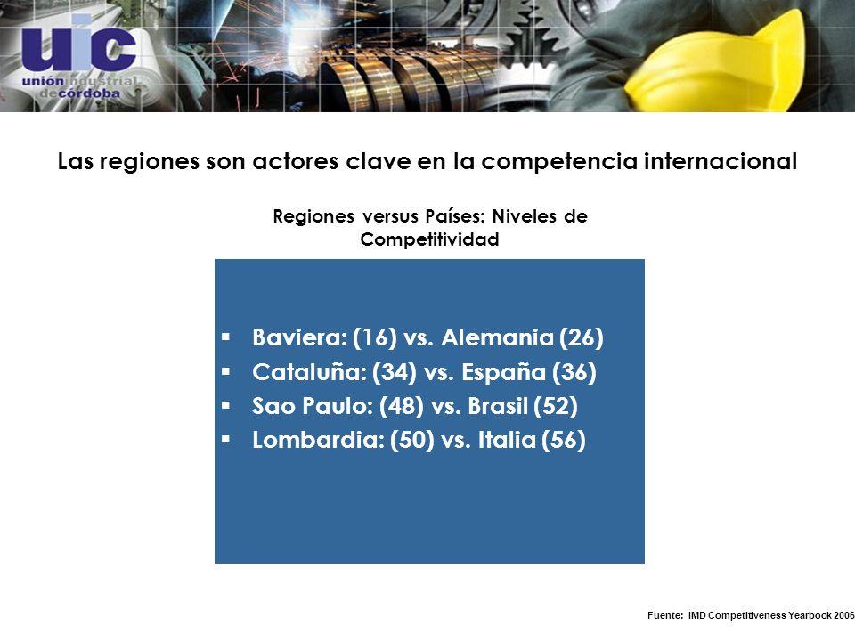 Las regiones son actores clave en la competencia internacional Baviera: (16) vs.