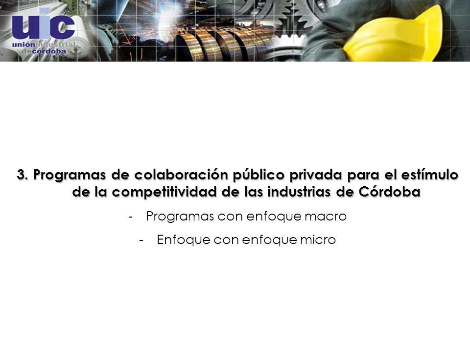 3. Programas de colaboración público privada para el estímulo de la competitividad de las industrias de Córdoba -Programas con enfoque macro -Enfoque