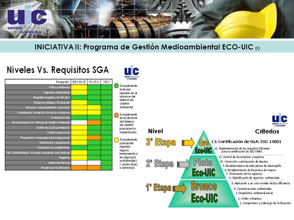 INICIATIVA II: Programa de Gestión Medioambiental ECO-UIC (I)