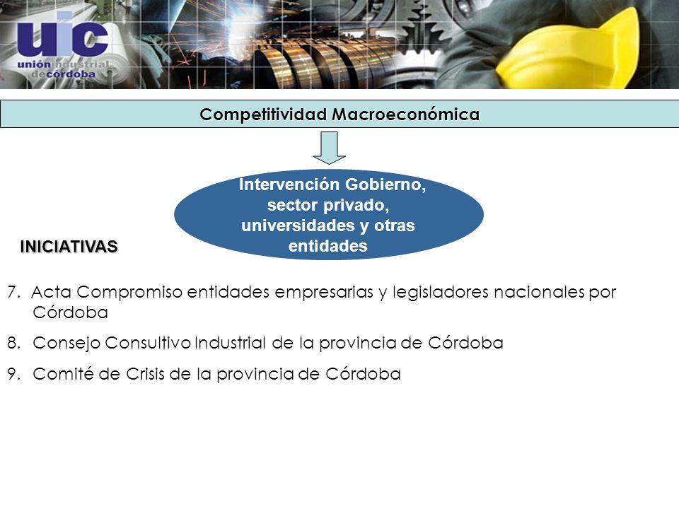 Competitividad Macroeconómica 7.