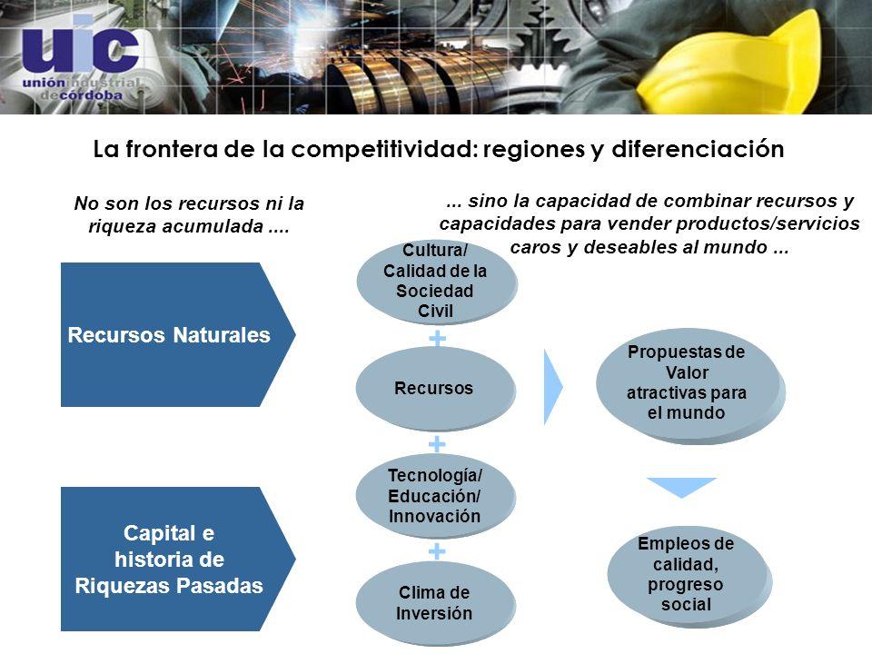 La frontera de la competitividad: regiones y diferenciación No son los recursos ni la riqueza acumulada.......