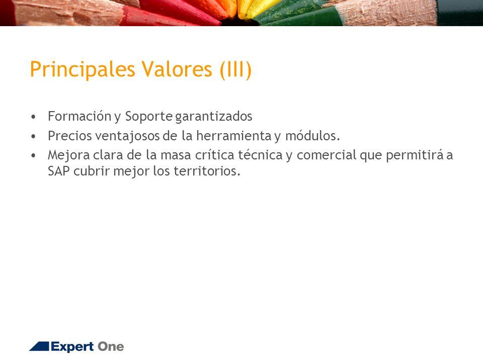 Principales Valores (III) Formación y Soporte garantizados Precios ventajosos de la herramienta y módulos.