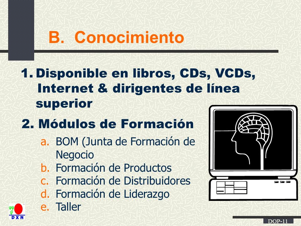DOP-11 B. Conocimiento 1.Disponible en libros, CDs, VCDs, Internet & dirigentes de línea superior 2. Módulos de Formación a.BOM (Junta de Formación de