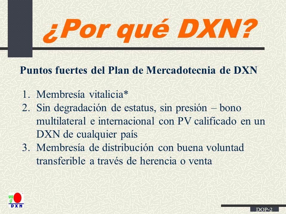 DOP-2 ¿Por qué DXN? Puntos fuertes del Plan de Mercadotecnia de DXN 1.Membresía vitalicia* 2.Sin degradación de estatus, sin presión – bono multilater