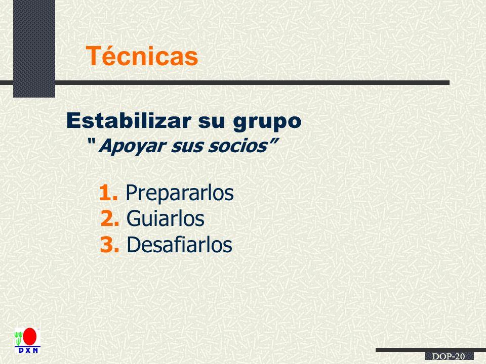 DOP-20 Técnicas Estabilizar su grupo Apoyar sus socios 1. Prepararlos 2. Guiarlos 3. Desafiarlos