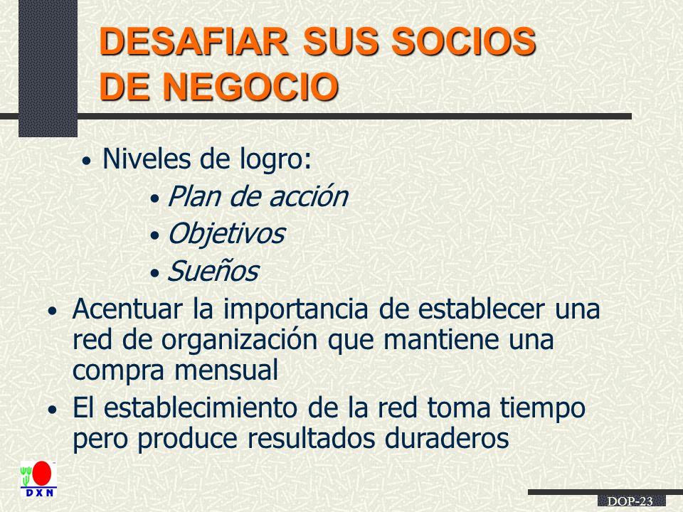 DOP-23 DESAFIAR SUS SOCIOS DE NEGOCIO Niveles de logro: Plan de acción Objetivos Sueños Acentuar la importancia de establecer una red de organización