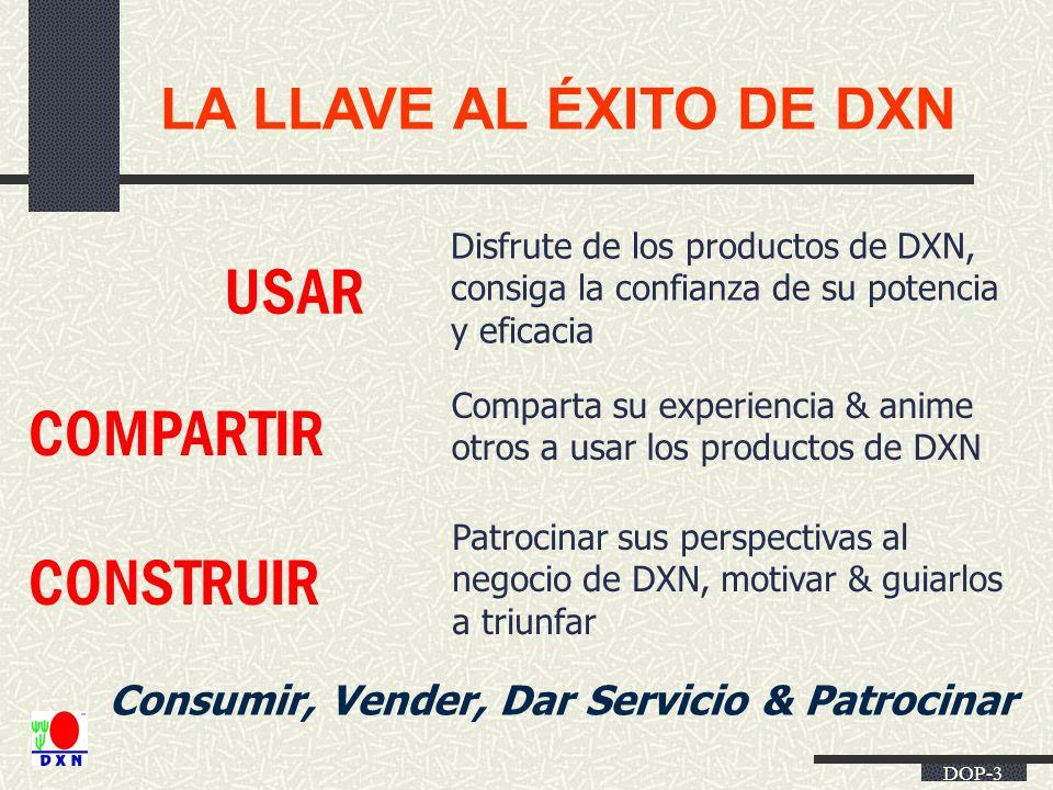 DOP-3 LA LLAVE AL ÉXITO DE DXN Disfrute de los productos de DXN, consiga la confianza de su potencia y eficacia Comparta su experiencia & anime otros
