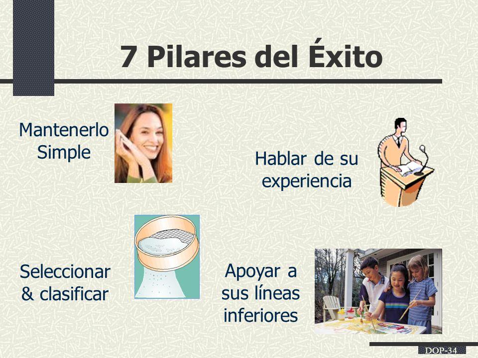 DOP-34 7 Pilares del Éxito Seleccionar & clasificar Hablar de su experiencia Apoyar a sus líneas inferiores Mantenerlo Simple