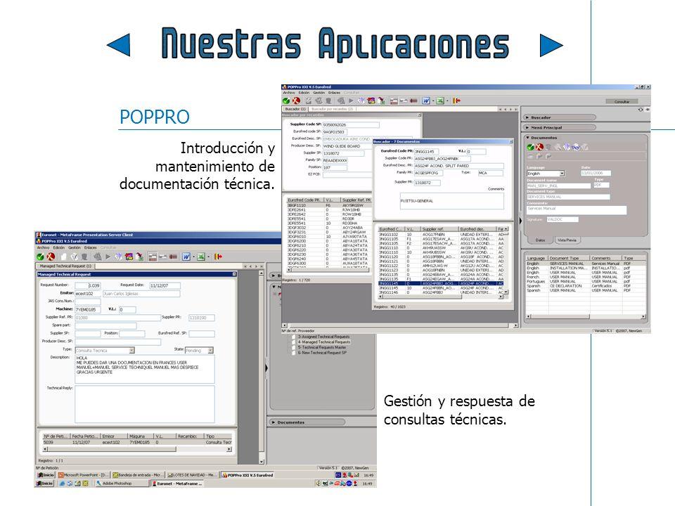 POPPRO Introducción y mantenimiento de documentación técnica. Gestión y respuesta de consultas técnicas.