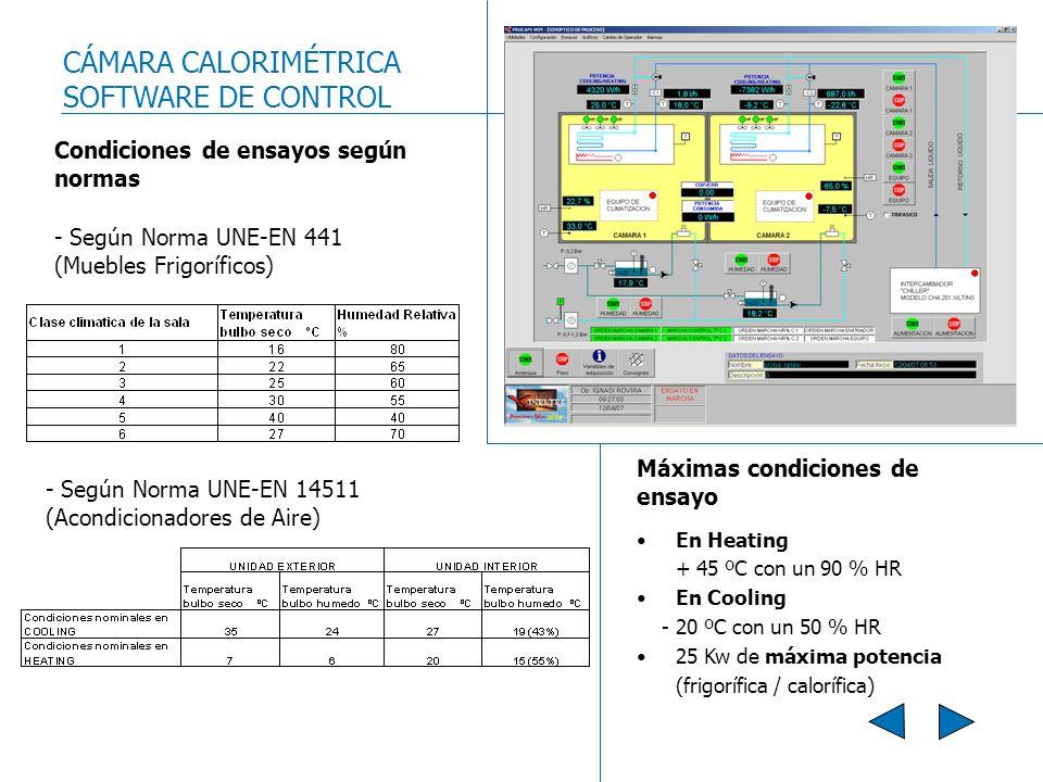 - Según Norma UNE-EN 14511 (Acondicionadores de Aire) - Según Norma UNE-EN 441 (Muebles Frigoríficos) Máximas condiciones de ensayo En Heating + 45 ºC