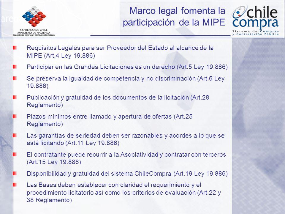 Requisitos Legales para ser Proveedor del Estado al alcance de la MIPE (Art.4 Ley 19.886) Participar en las Grandes Licitaciones es un derecho (Art.5 Ley 19.886) Se preserva la igualdad de competencia y no discriminación (Art.6 Ley 19.886) Publicación y gratuidad de los documentos de la licitación (Art.28 Reglamento) Plazos mínimos entre llamado y apertura de ofertas (Art.25 Reglamento) Las garantías de seriedad deben ser razonables y acordes a lo que se está licitando (Art.11 Ley 19.886) El contratante puede recurrir a la Asociatividad y contratar con terceros (Art.15 Ley 19.886) Disponibilidad y gratuidad del sistema ChileCompra (Art.19 Ley 19.886) Las Bases deben establecer con claridad el requerimiento y el procedimiento licitatorio así como los criterios de evaluación (Art.22 y 38 Reglamento) Marco legal fomenta la participación de la MIPE